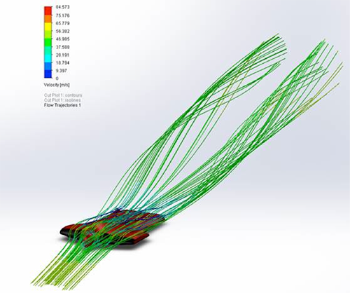 Figure 3. Flow modeling a Squirrel wingsuit in CFD.